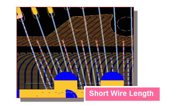 Short Wire Length